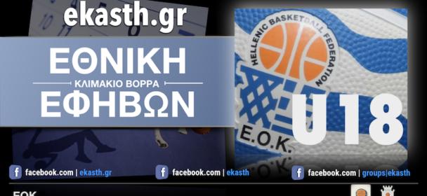 ΕΟΚ | Εθνική Εφήβων: Φιλικό για το κλιμάκιο Βορρά (05.12.19). Ποιοι αθλητές έχουν κληθεί