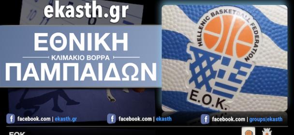 ΕΟΚ | Εθνική Παμπαίδων: Προπόνηση για το κλιμάκιο Βορρά (21.01.20) Ποιοι αθλητές (γ2005) έχουν κληθεί