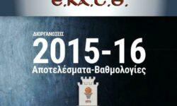 ΕΚΑΣΘ | Αγωνιστικές, αποτελέσματα κι η βαθμολογία (Διοργανώσεις 2015-16)