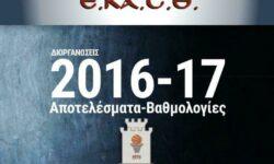 ΕΚΑΣΘ | Αγωνιστικές, αποτελέσματα κι η βαθμολογία (Διοργανώσεις 2016-17)