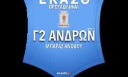 Η κλήρωση της Γ2΄ΑΝΔΡΩΝ ΜΠΑΡΑΖ ΑΝΟΔΟΥ