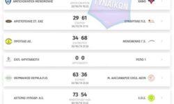 Α Γυναικών | Αποτελέσματα 5ης αγωνιστικής – Βαθμολογία – Επόμενη αγωνιστική