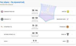 Νεανίδων | Αποτελέσματα 5ης αγωνιστικής – Βαθμολογία – Επόμενη αγωνιστική