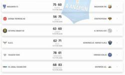 Α Ανδρών | Αποτελέσματα 6ης αγωνιστικής – Βαθμολογία – Επόμενη αγωνιστική