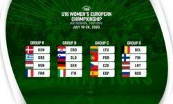 ΕΟΚ | Ευρωπαϊκό U16 Γυναικών: Κληρώσεις ομίλων