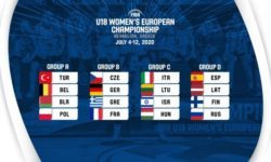 ΕΟΚ | Ευρωπαϊκό U18 Γυναικών : Κληρώσεις ομίλων (Ηράκλειο Κρήτης, 4-12 Ιουλίου 2020)
