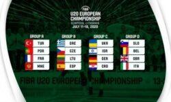 ΕΟΚ | Ευρωπαϊκό U20 Ανδρών: Κληρώσεις ομίλων