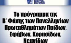 ΕΟΚ | Το πρόγραμμα της Β' Φάσης των Πανελληνίων Πρωταθλημάτων Παίδων, Εφήβων, Κορασίδων, Νεανίδων 2020-2021
