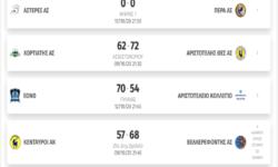 Γ1 Ανδρών 3ος όμιλος | Αποτελέσματα 1ης αγωνιστικής – Βαθμολογία – Επόμενη αγωνιστική