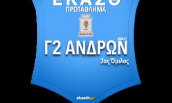 Γ2 ΑΝΔΡΩΝ 3ος ΟΜ | Το πλήρες πρόγραμμα αγώνων όπως προέκυψε μετά την κλήρωση των ομίλων της ΕΚΑΣΘ 2020-21