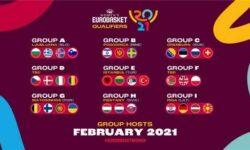 FIBA: Στη Σλοβενία η Γυναικών, στη Ρίγα η Ανδρών