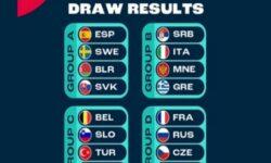 Εθνική Γυναικών : Στον Β' όμιλο του Ευρωμπάσκετ 2021! – Μασλαρινός: «Ξέραμε ότι θα είχαμε δύσκολη κλήρωση» – Το πρόγραμμα των αγώνων